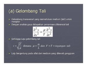 (A) GELOMBANG TALI