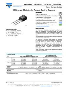 IR Receiver Modules for Remote Control Systems - Vishay